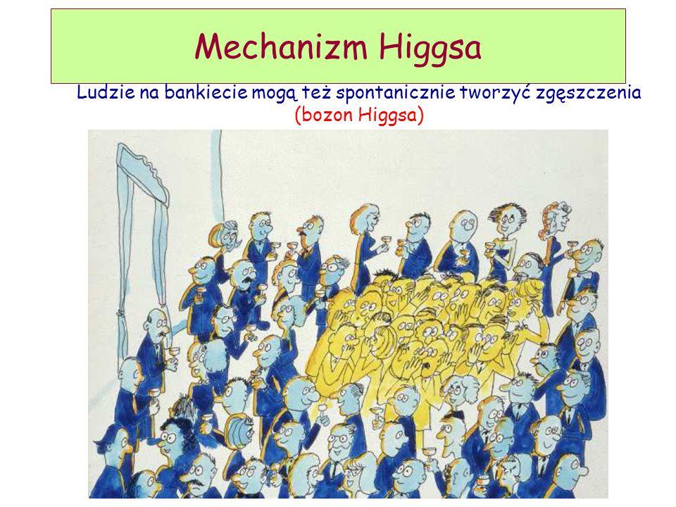 Mechanizm Higgsa Ludzie na bankiecie mogą też spontanicznie tworzyć zgęszczenia (bozon Higgsa) D.