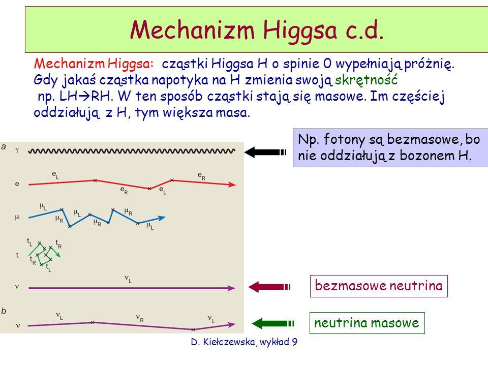 Mechanizm Higgsa c.d. Mechanizm Higgsa: cząstki Higgsa H o spinie 0 wypełniają próżnię. Gdy jakaś cząstka napotyka na H zmienia swoją skrętność.
