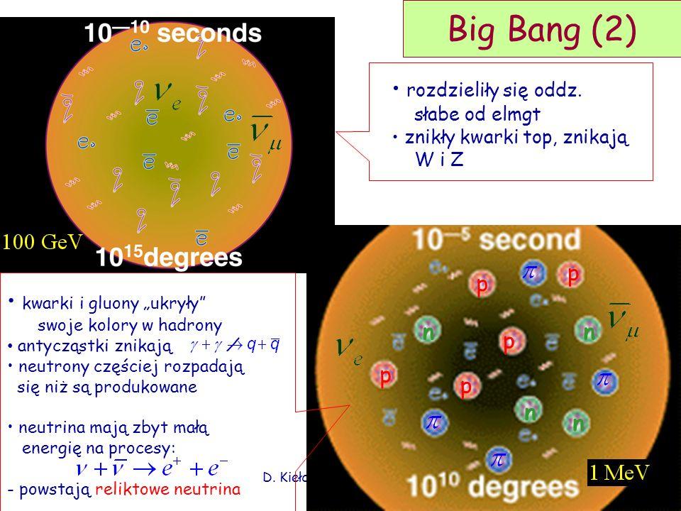 """Big Bang (2) rozdzieliły się oddz. p p kwarki i gluony """"ukryły n n p"""