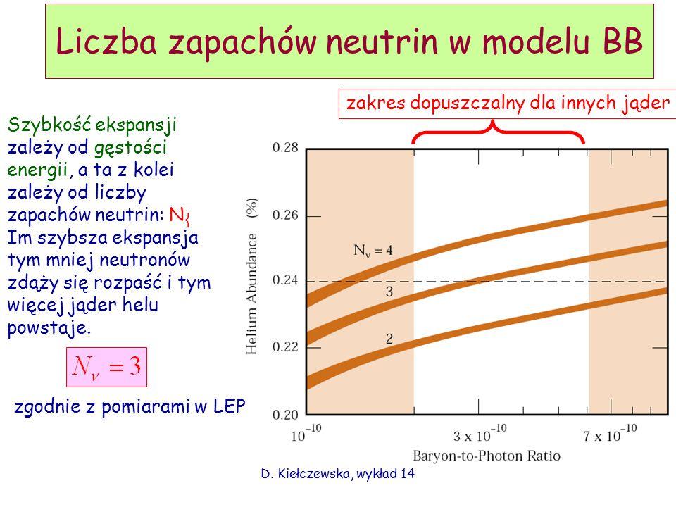 Liczba zapachów neutrin w modelu BB