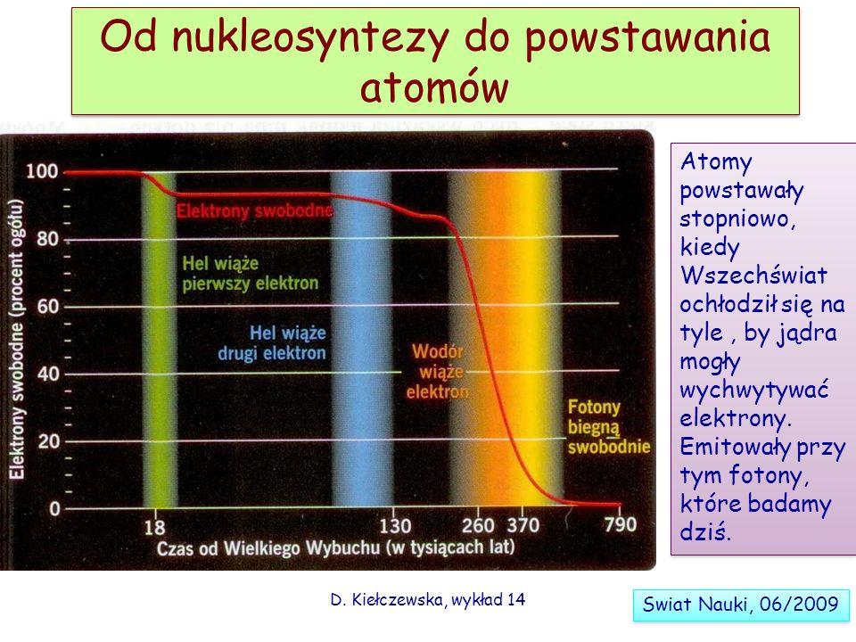 Od nukleosyntezy do powstawania atomów