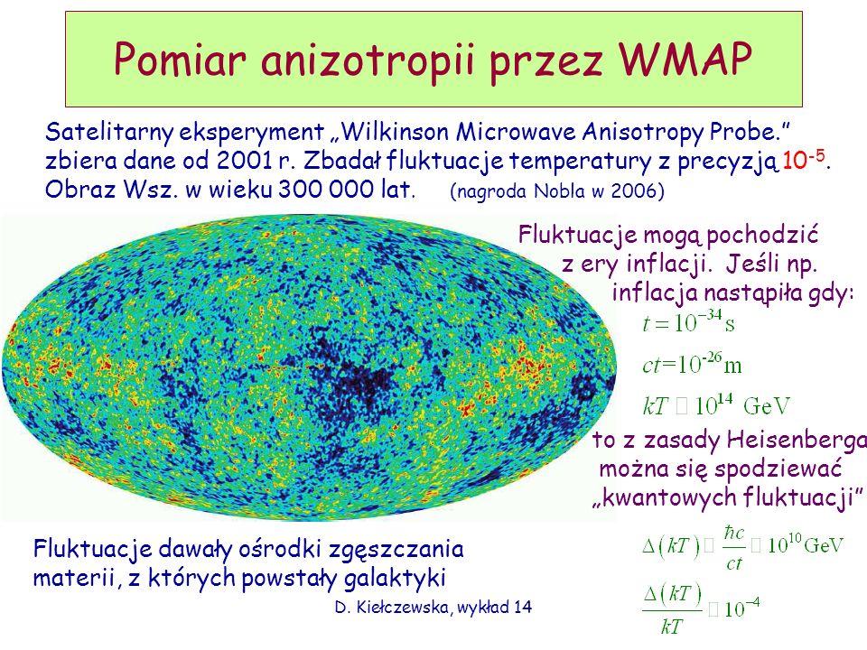 Pomiar anizotropii przez WMAP