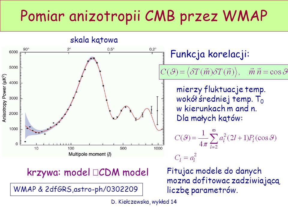 Pomiar anizotropii CMB przez WMAP