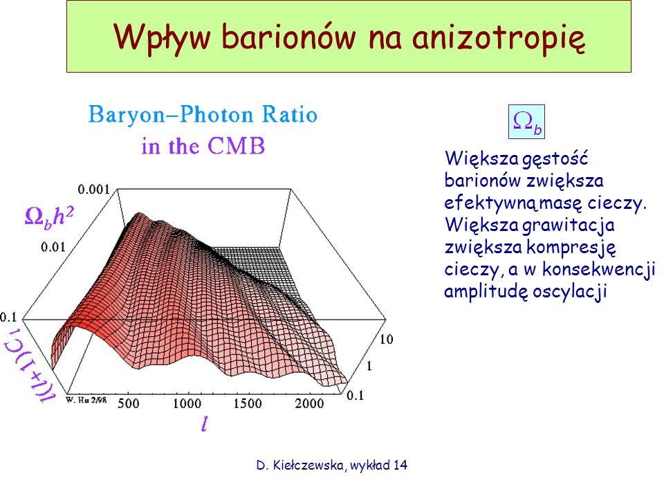 Wpływ barionów na anizotropię