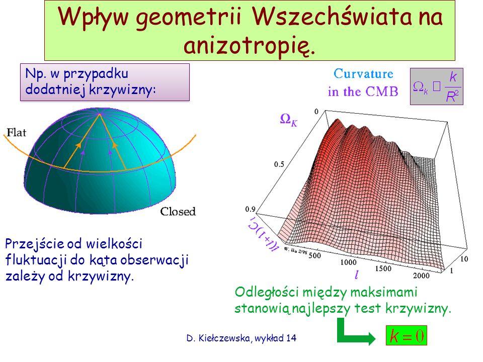 Wpływ geometrii Wszechświata na anizotropię.