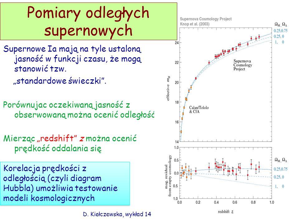 Pomiary odległych supernowych