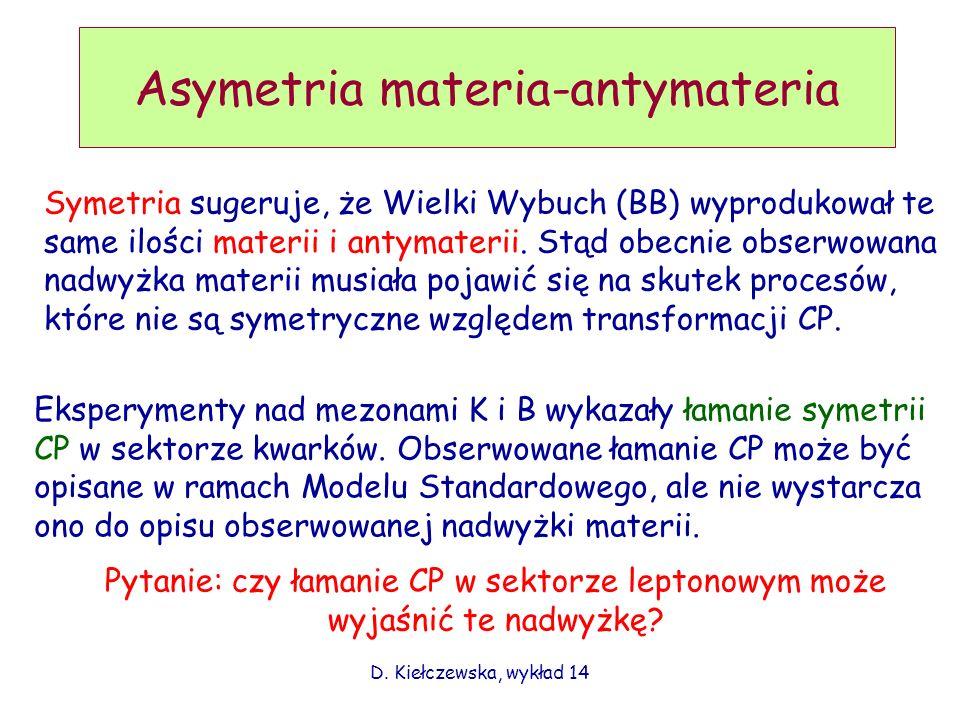 Asymetria materia-antymateria