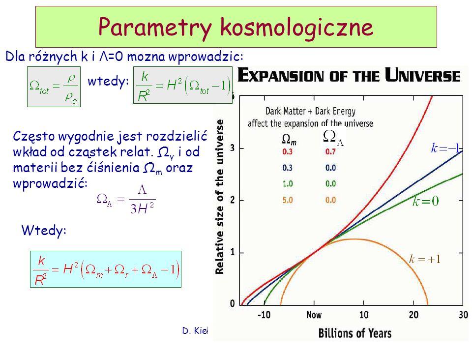 Parametry kosmologiczne