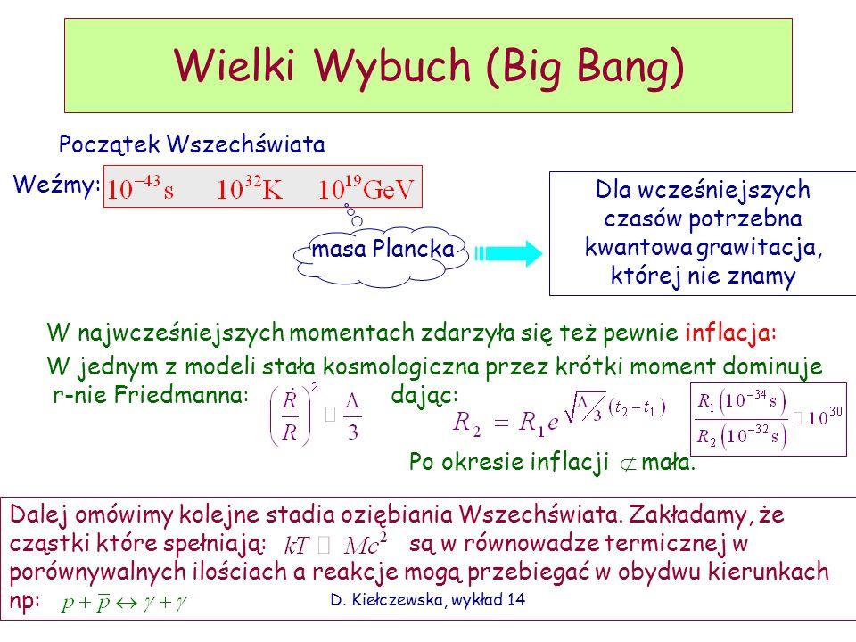 Wielki Wybuch (Big Bang)
