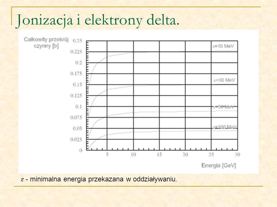 Jonizacja i elektrony delta.
