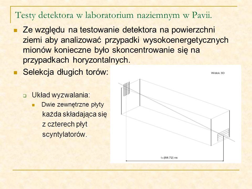 Testy detektora w laboratorium naziemnym w Pavii.