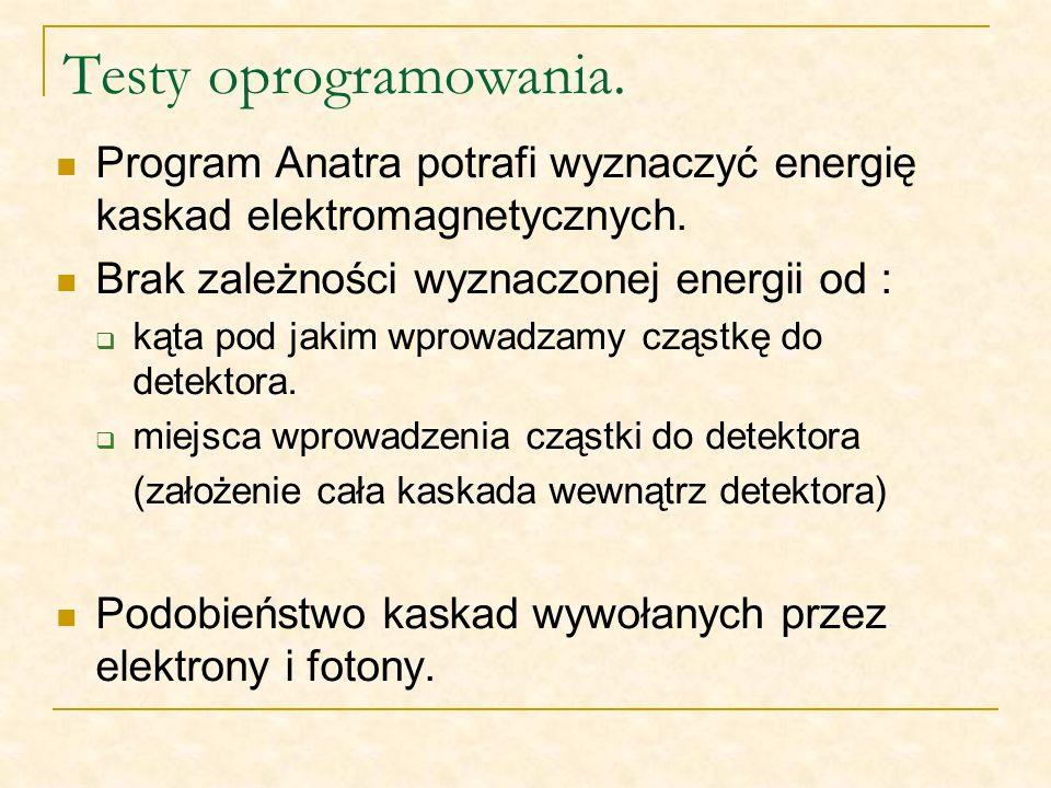 Testy oprogramowania.Program Anatra potrafi wyznaczyć energię kaskad elektromagnetycznych. Brak zależności wyznaczonej energii od :