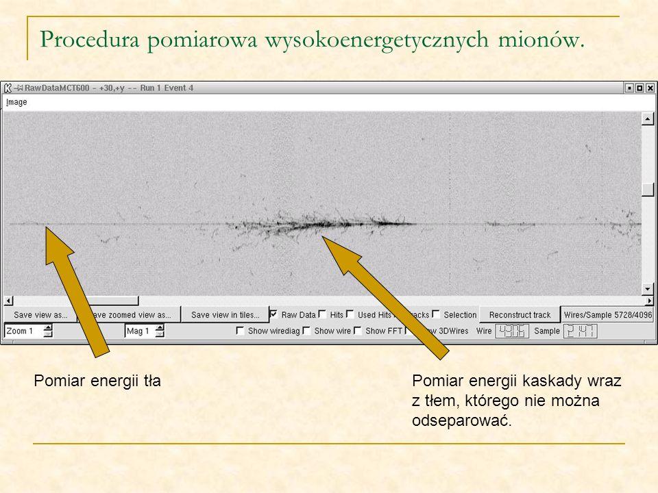Procedura pomiarowa wysokoenergetycznych mionów.