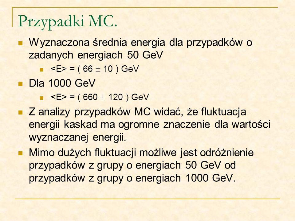 Przypadki MC. Wyznaczona średnia energia dla przypadków o zadanych energiach 50 GeV. <E> = ( 66  10 ) GeV.