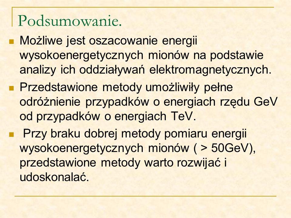Podsumowanie.Możliwe jest oszacowanie energii wysokoenergetycznych mionów na podstawie analizy ich oddziaływań elektromagnetycznych.