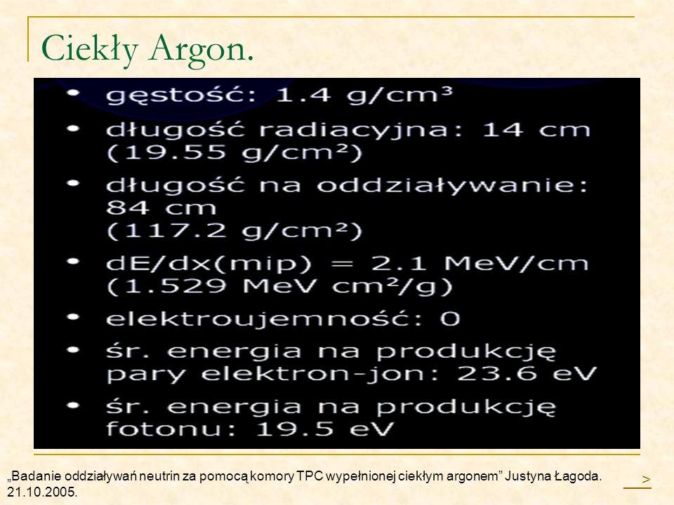 """Ciekły Argon. """"Badanie oddziaływań neutrin za pomocą komory TPC wypełnionej ciekłym argonem Justyna Łagoda. 21.10.2005."""