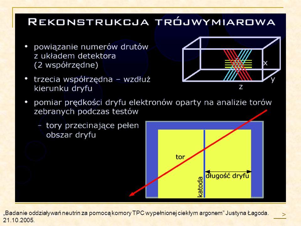 """""""Badanie oddziaływań neutrin za pomocą komory TPC wypełnionej ciekłym argonem Justyna Łagoda. 21.10.2005."""