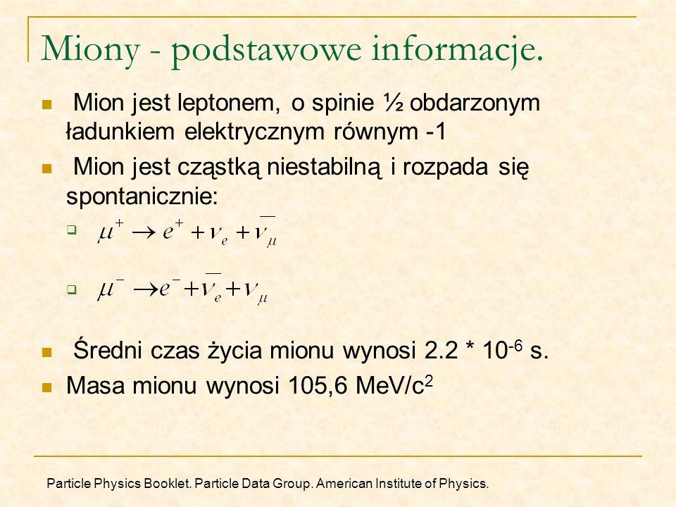Miony - podstawowe informacje.
