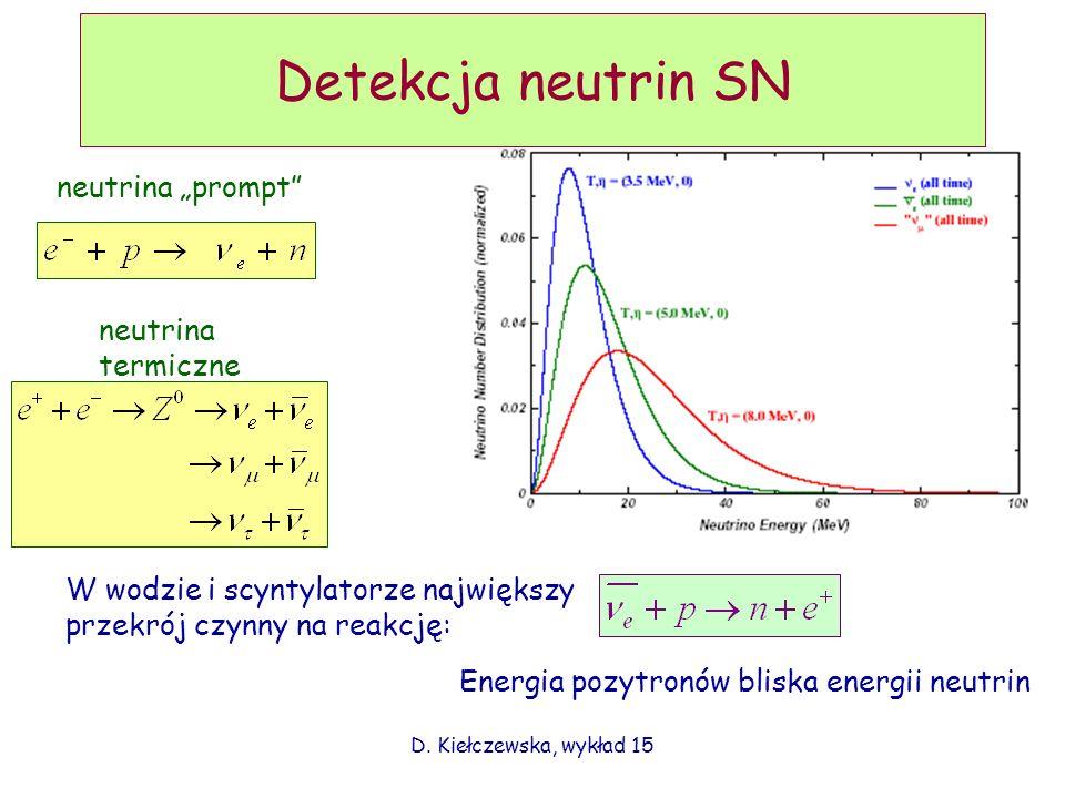 "Detekcja neutrin SN neutrina ""prompt neutrina termiczne"