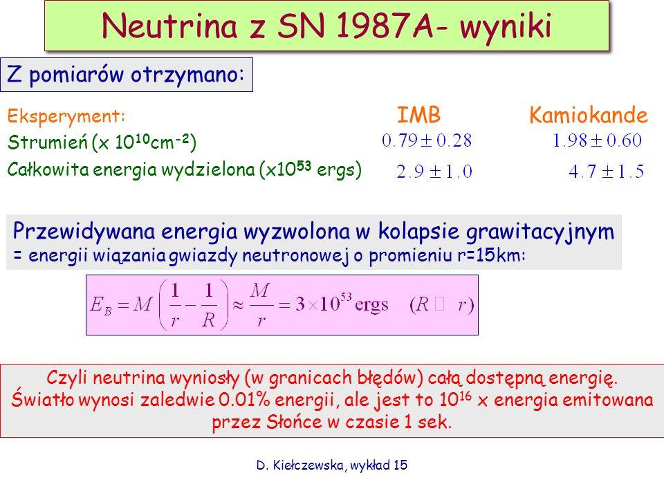 Czyli neutrina wyniosły (w granicach błędów) całą dostępną energię.