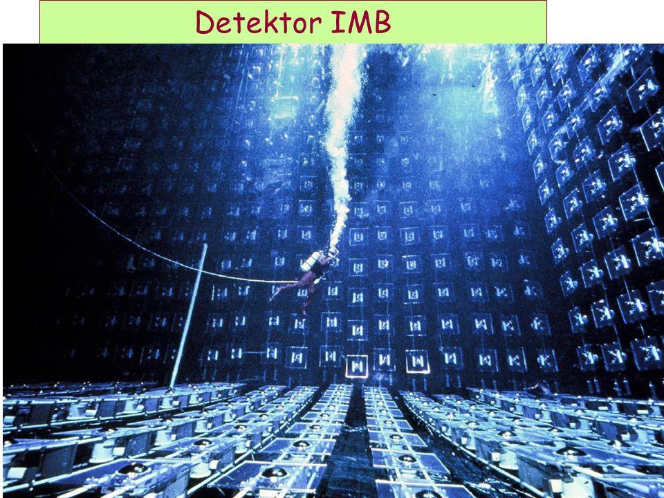 Detektor IMB D. Kiełczewska, wykład 15
