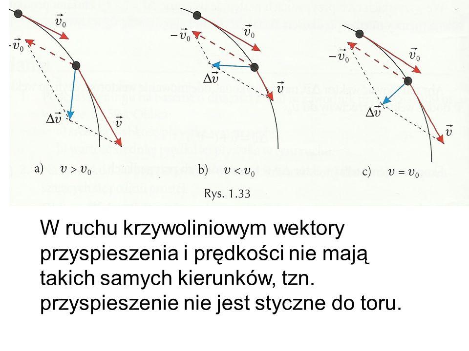 W ruchu krzywoliniowym wektory przyspieszenia i prędkości nie mają takich samych kierunków, tzn.