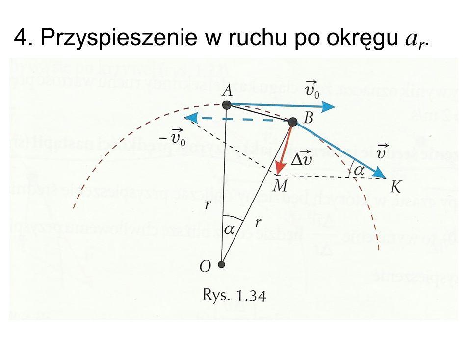 4. Przyspieszenie w ruchu po okręgu ar.