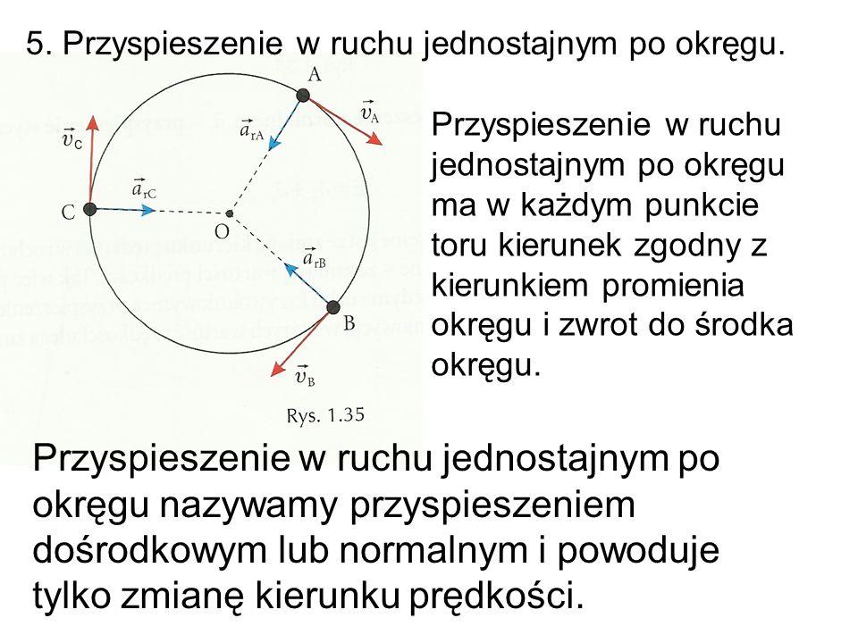 5. Przyspieszenie w ruchu jednostajnym po okręgu.