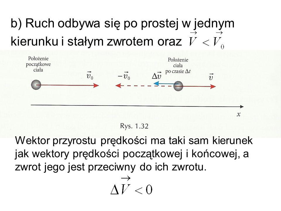 b) Ruch odbywa się po prostej w jednym kierunku i stałym zwrotem oraz