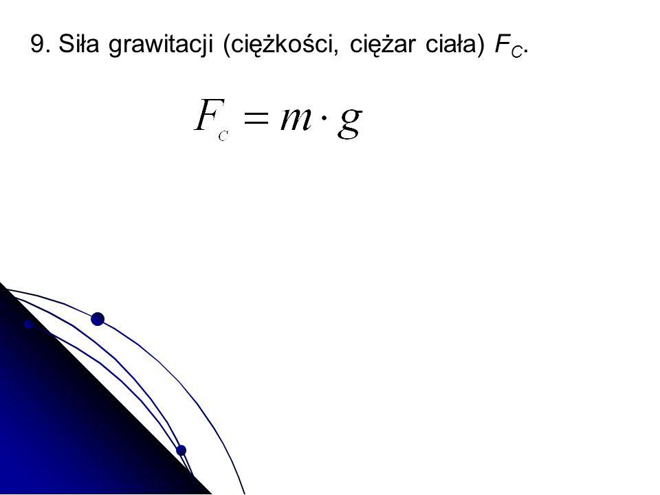 9. Siła grawitacji (ciężkości, ciężar ciała) FC.
