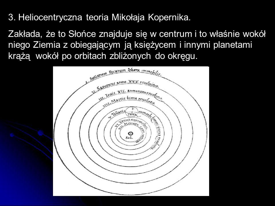 3. Heliocentryczna teoria Mikołaja Kopernika.