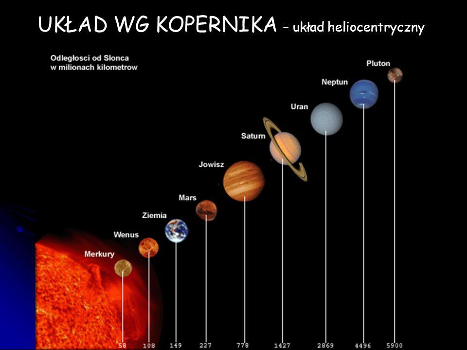 UKŁAD WG KOPERNIKA – układ heliocentryczny