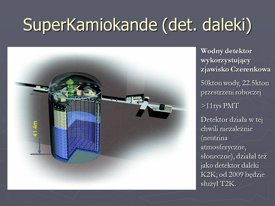 SuperKamiokande (det. daleki)