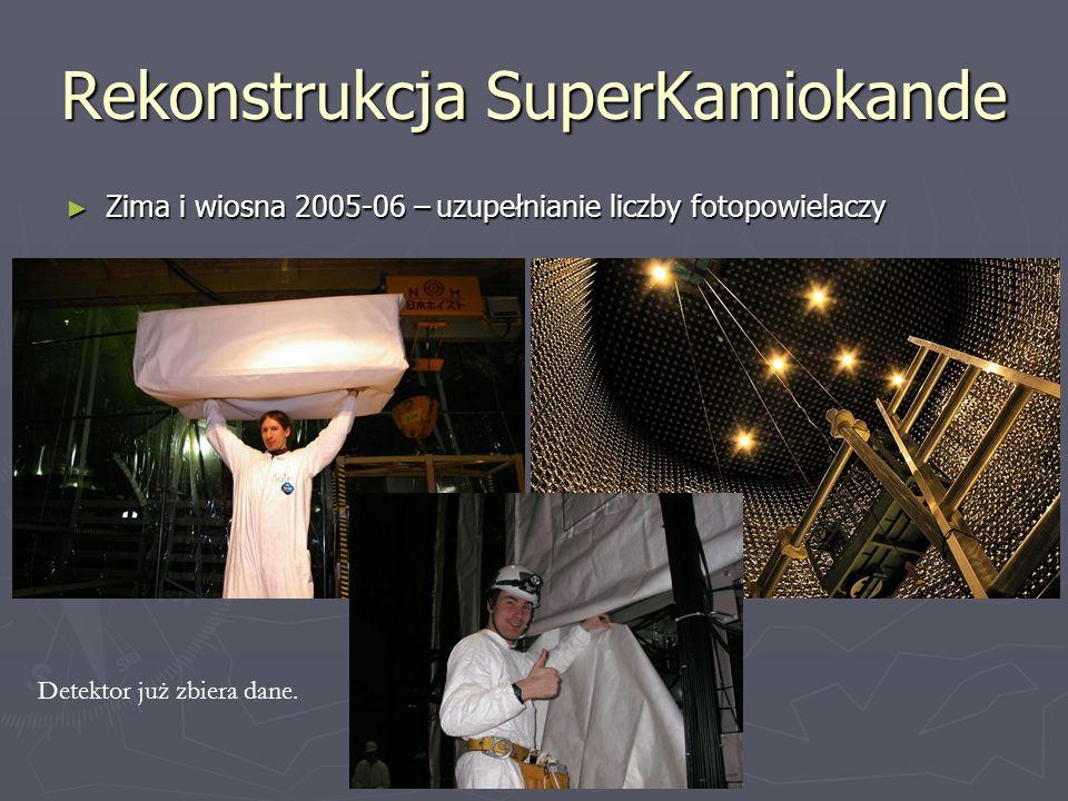 Rekonstrukcja SuperKamiokande