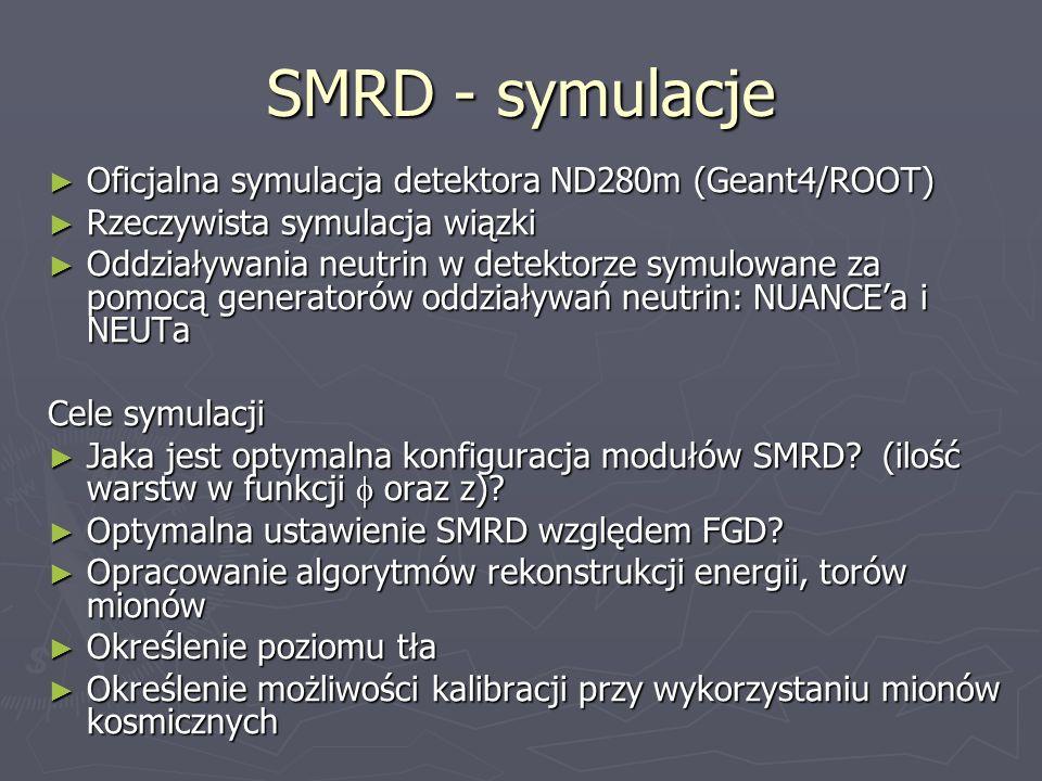 SMRD - symulacje Oficjalna symulacja detektora ND280m (Geant4/ROOT)
