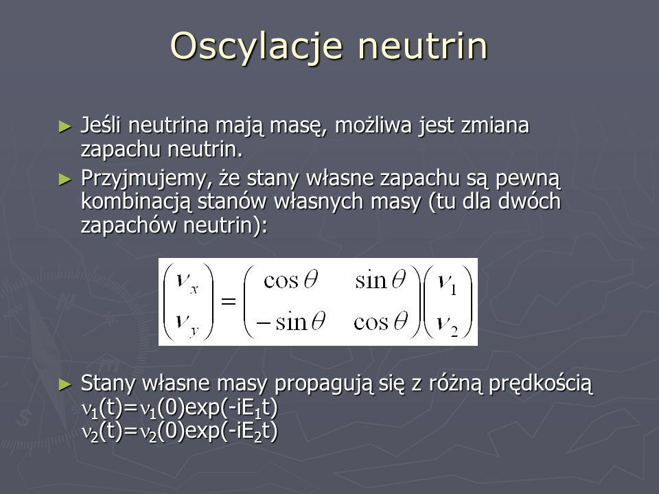 Oscylacje neutrin Jeśli neutrina mają masę, możliwa jest zmiana zapachu neutrin.