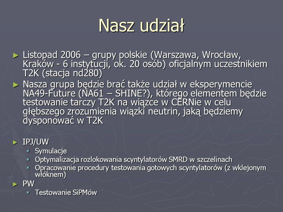Nasz udział Listopad 2006 – grupy polskie (Warszawa, Wrocław, Kraków - 6 instytucji, ok. 20 osób) oficjalnym uczestnikiem T2K (stacja nd280)