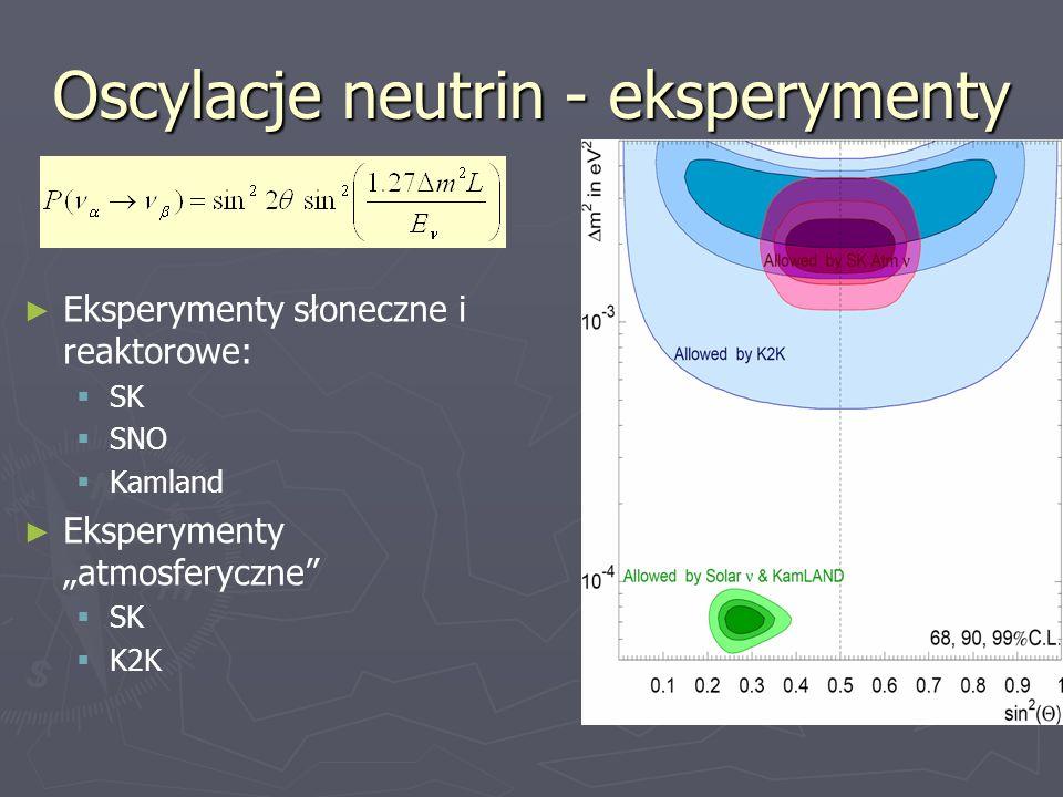 Oscylacje neutrin - eksperymenty