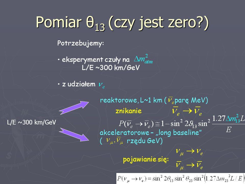 Pomiar θ13 (czy jest zero )