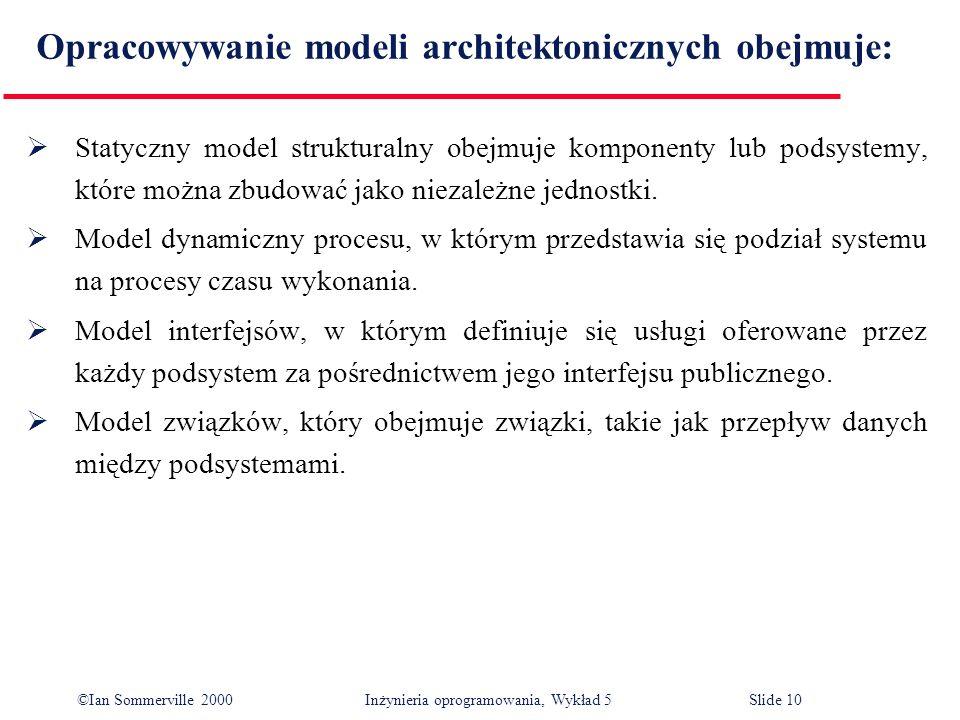 Opracowywanie modeli architektonicznych obejmuje: