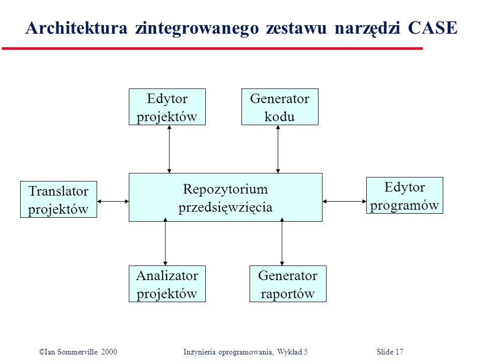 Architektura zintegrowanego zestawu narzędzi CASE
