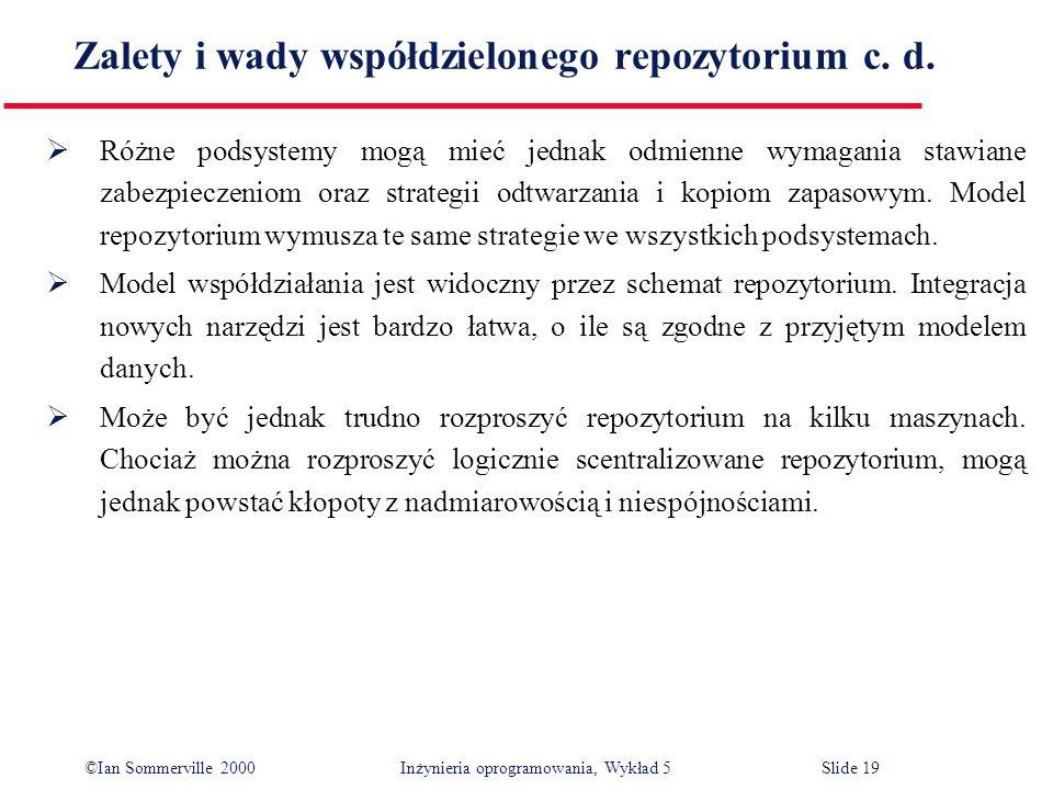 Zalety i wady współdzielonego repozytorium c. d.