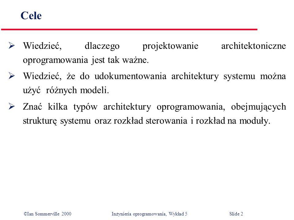 Cele Wiedzieć, dlaczego projektowanie architektoniczne oprogramowania jest tak ważne.
