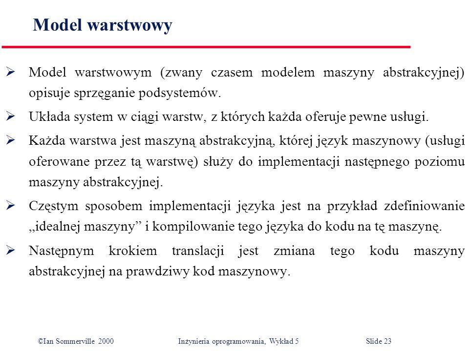 Model warstwowyModel warstwowym (zwany czasem modelem maszyny abstrakcyjnej) opisuje sprzęganie podsystemów.