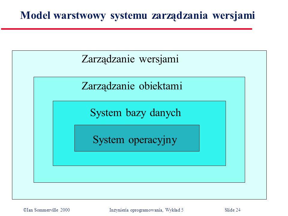 Model warstwowy systemu zarządzania wersjami