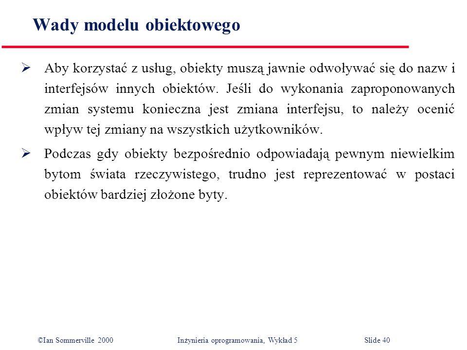 Wady modelu obiektowego