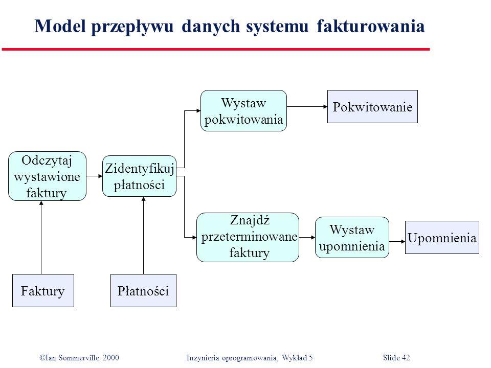 Model przepływu danych systemu fakturowania