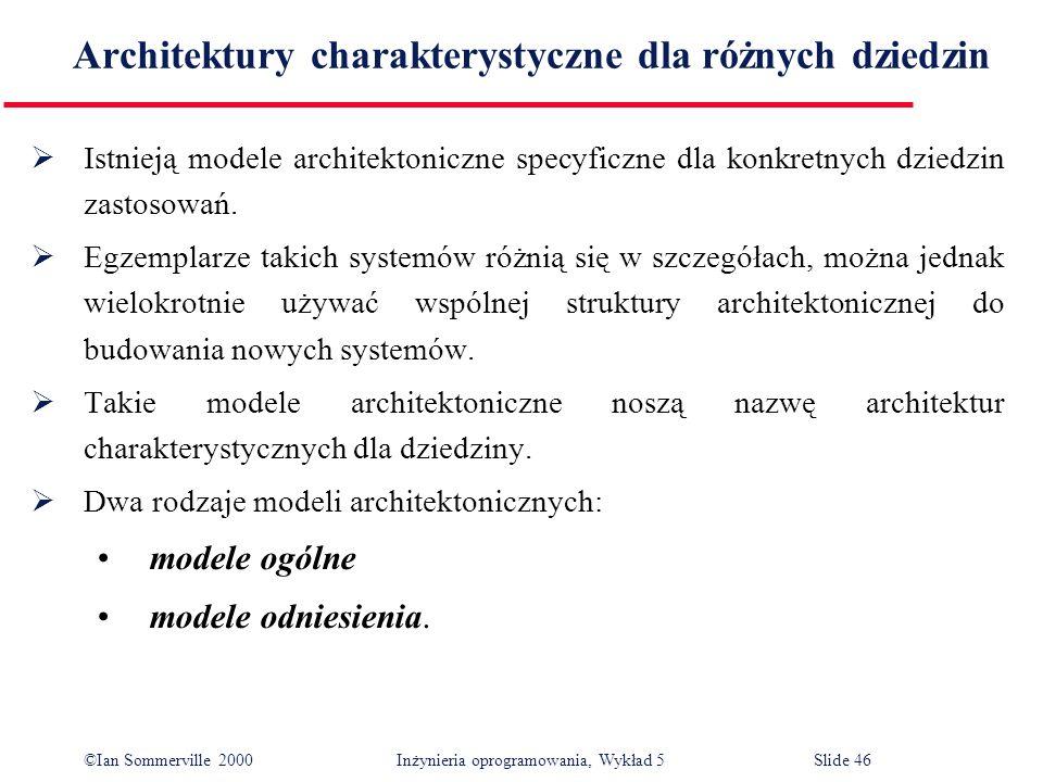 Architektury charakterystyczne dla różnych dziedzin