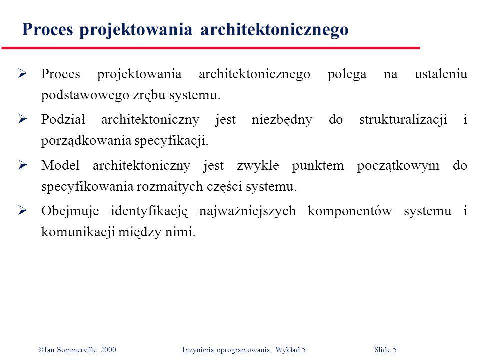 Proces projektowania architektonicznego