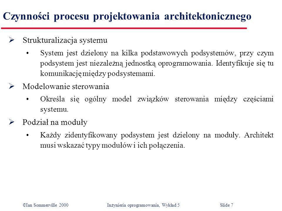 Czynności procesu projektowania architektonicznego